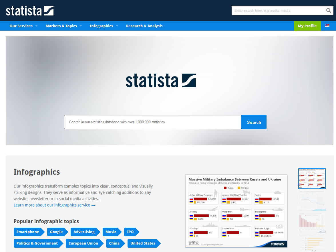 Statistics amp Facts about Fake News  Statista