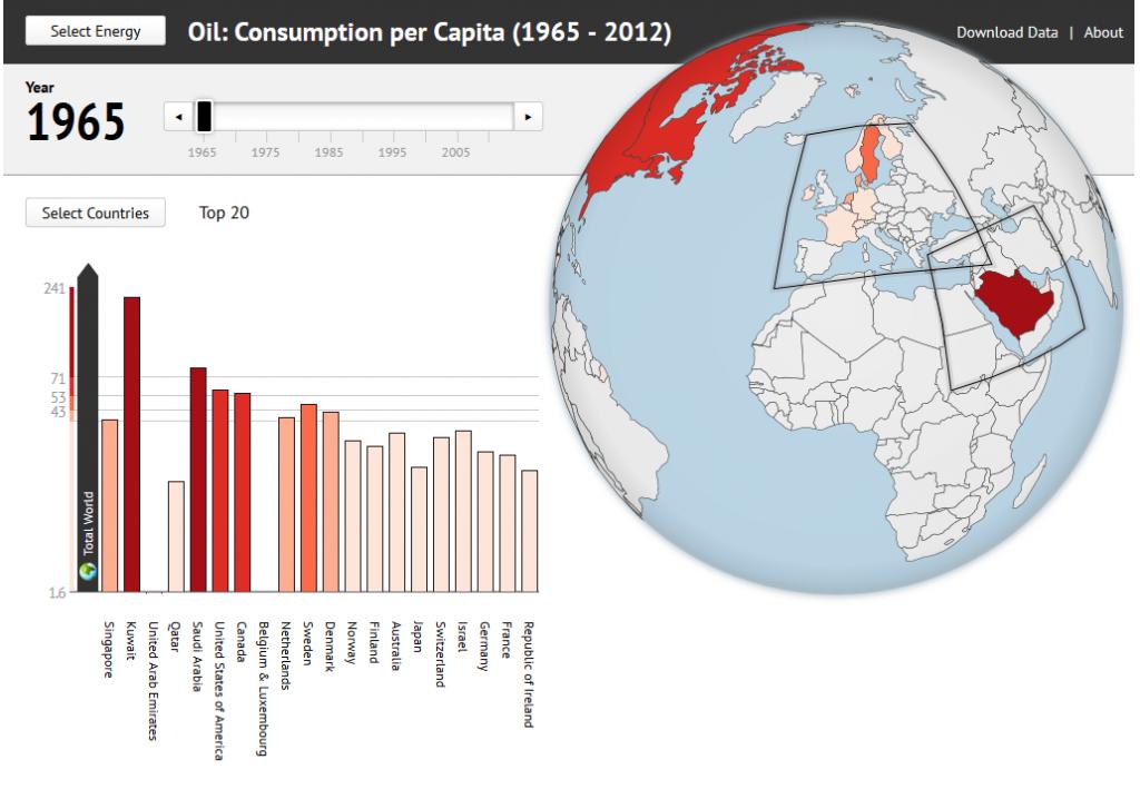 Oil_Consumption