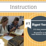 212 Classes taught in 2015