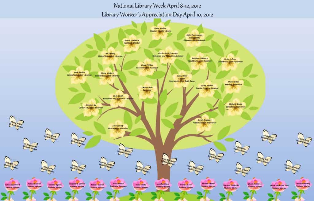 National Library Week Poster