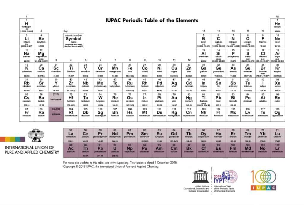 Image of 2018 IUPAC Periodic Table of the Elements