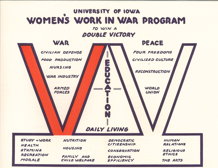 UI Womens Work victory program poster