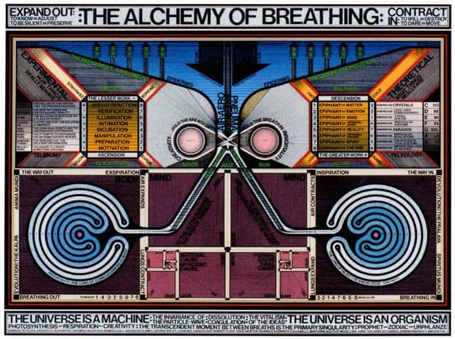 Alchemy of Breathing