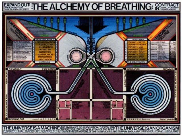 Alchemy of Breathing