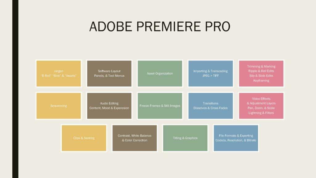 Adobe Premier Pro tasks